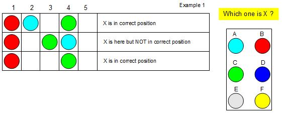Logic-A IQ Test | Nicologic